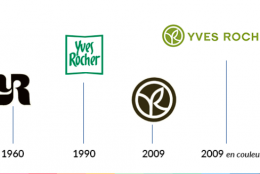 Logo Yves Rocher depuis 1960